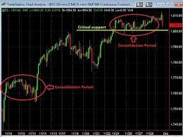 Pre Market Charts Stocks Premarketprep Com Premarketprep Com Page 74 Of 181