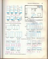 cabinets dimensions. unique kitchen cabinets dimensions cabinet sizes chart the specials weight medium size m