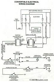 asc mclaren general info 89 mustang ignition wiring diagram at 89 Mustang Wiring Diagram