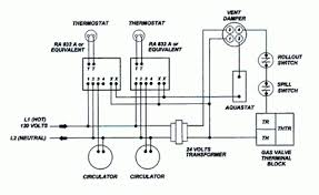 thermostat wiring diagram color codes wiring diagram honeywell thermostat wiring diagrams auto