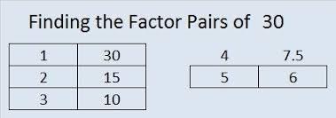 factors of 30