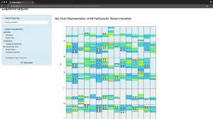 Bar Chart Demo Stacked Bar Chart Demo Lapseanalyzer