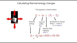calculating thermal energy changes q mcdt