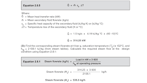 The Heat Load Heat Exchanger And Steam Load Relationship