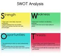 individual swot analysis essay  individual swot analysis essay