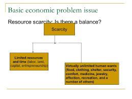 essay economic problem chapter basic concepts about macroeconomics for bba slideshare basic economic problem · essay