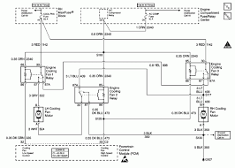 wiring diagram 1997 cadillac deville all wiring diagram 1998 cadillac deville wiring diagram wiring diagrams best cadillac deville starter wiring wiring diagram 1997 cadillac deville