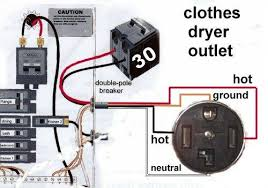 electrical wiring diagram 30 Amp Wire Diagram For Residential Water Heater the clothes dryer is like the oven range, where it is plugged in to an outlet the circuit is a dedicated 10 3 romex cable with a 30 amp breaker