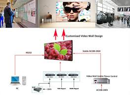 Small Picture Tv Cctv Video Wall Lcd Panel Super Bezel 39mm Lcd Video Wall