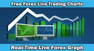 Forex Realtime Charts Free Forex Charts