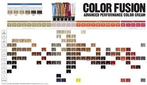 Redken Color Fusion Chart Google Search Tablas De