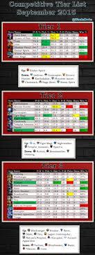 vpgame world s no 1 esports service platform dota2 csgo