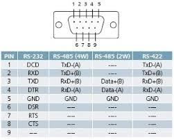 db9 wiring diagram db9 wiring diagrams db9 wiring diagram db9 image wiring diagram