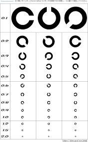 Florida Dmv Vision Test Chart Bluepolar Blog