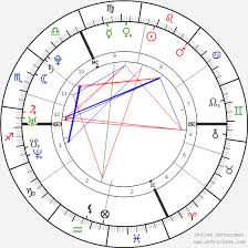 James Franco Birth Chart Mila Kunis Birth Chart Horoscope Date Of Birth Astro