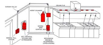 amerex wiring diagram wiring diagram library amerex wiring diagrams wiring schema wiring diagram schematicsamerex wiring diagram 19