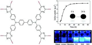 A nitrogen-rich fluorescent conjugated microporous polymer with triazine  and triphenylamine units for high iodine capture and nitro aromatic  compound detection - Journal of Materials Chemistry A (RSC Publishing)