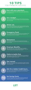 tips for financial success lift credit 10tipsinfographic 01