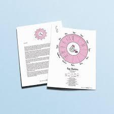 Cute Natal Chart Interpretation Digital Download Astrology
