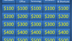 Sample Jeopardy Powerpoint Beauteous Resume Templates Jeopardy Powerpoint Template 44 Categories The