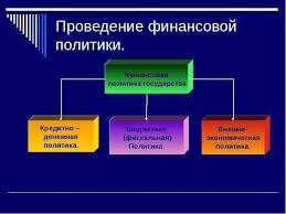 Экономическая политика государства курсовая Бесплатное хранилище  Курсовая работа управление запасами bestreferatru