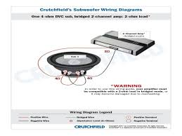 beautiful dual 2 ohm wiring diagram contemporary electrical and 4 ohm dual voice coil wiring diagram dvc wiring diagram & 4 ohm dual voice coil wiring diagram
