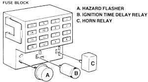 hazard fuse box wiring diagram for you • hazard fuse box images gallery