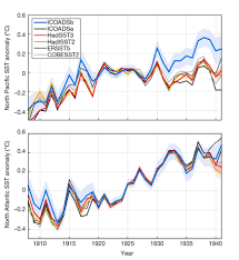 Ocean Temperature Charts Atlantic New Statistical Technique Shows A Simpler Pattern Of Ocean