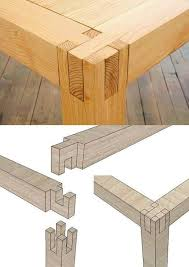 furniture making ideas. the most impressive wood joints woodworking ideas furniture making a
