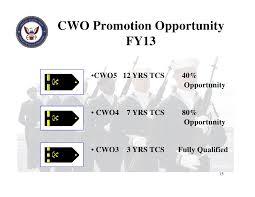 cwo navy 2012 navy region nw fcpo symposium ldo cwo