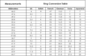 Ring Size Chart Tips