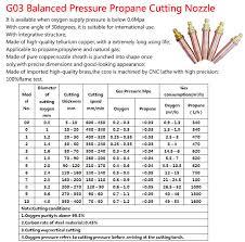 G03 Balanced Pressure Propane Cutting Nozzle_wuxi Longteng