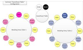 wedding seating chart template roundtables