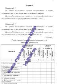 ВЗФЭИ анализ финансовой отчетности Выполняем контрольные работы Анализ финансовой отчетности задания к работе