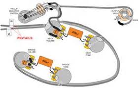 gibson les paul studio wiring diagram wiring diagrams description similiar 2013 gibson les paul studio wiring diagram keywords on les paul standard wiring diagram