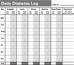 diabetes blood sugar logs 8 blood sugar log template pdf emmalbell