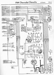 1964 impala tail light wiring diagram 1964 auto wiring diagram 1964 impala wiring backup lights wiring image on 1964 impala tail light wiring diagram