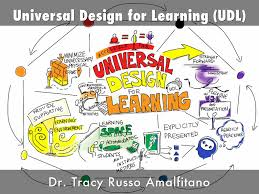 Design For Learning Universal Design For Learning Udl By Tracy Russo