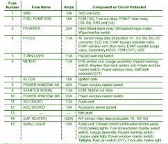 honda accord cluster wiring diagram  2000 honda insight radio wiring diagram 2000 auto wiring diagram on 2000 honda accord cluster wiring