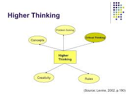 Strategies to develop critical thinking   Advantages of Selecting         are weak in critical thinking skills  They do poorly on simple logical reasoning tests  Evans         Only a fraction of graduating high school seniors