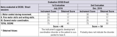 Cochlear Implant Comparison Chart 2016 Cochlear Implant In A Child Diagnosed With Dandy Walker