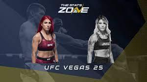 MMA Preview – Randa Markos vs Luana Pinheiro at UFC Vegas 25 - The Stats  Zone