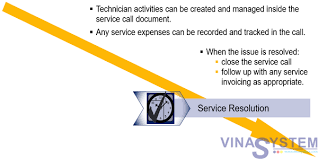service call invoice customer service process in sap business one customer service