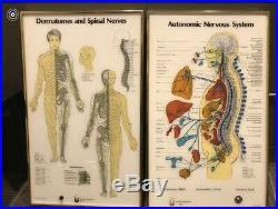 Vintage Medical Equipment Odyssey