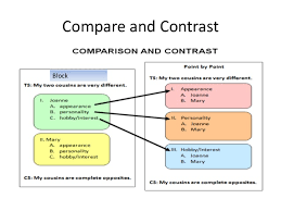 essay structure compare and contrast compare and contrast bull block