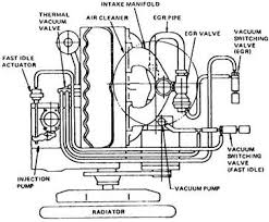 4jg2 vacuum line diagram questions answers pictures fixya isuzu 4jg2 diesel engine auto just stopped while in motion and when trying to crank the engine cranks but it cant pick up what can be the possible problem
