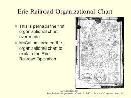 The Railroads Pioneering In U S Management Sliderbase