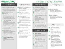 College Packing List App Printable Step By Step Moving Checklist For College Students