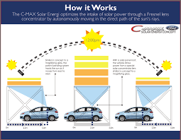 this solar powered ford c max concept car can move itself to ford c max solar energi concept concentrator diagram