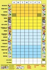 Hygiene Chart For Kids 1 Personal Hygiene